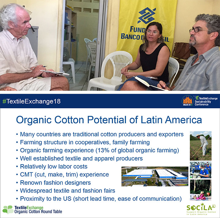 Presentation of Alexander at the Organic Cotton Round Table during the Annual Sustainability Conference of Textile Exchange in Milano, 2018